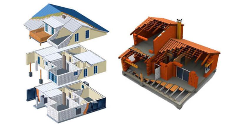 Этапы постройки дома под ключ